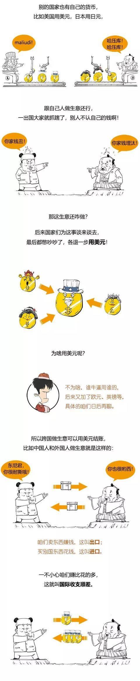 什么是外汇储备(外汇储备增加说明什么)插图(1)