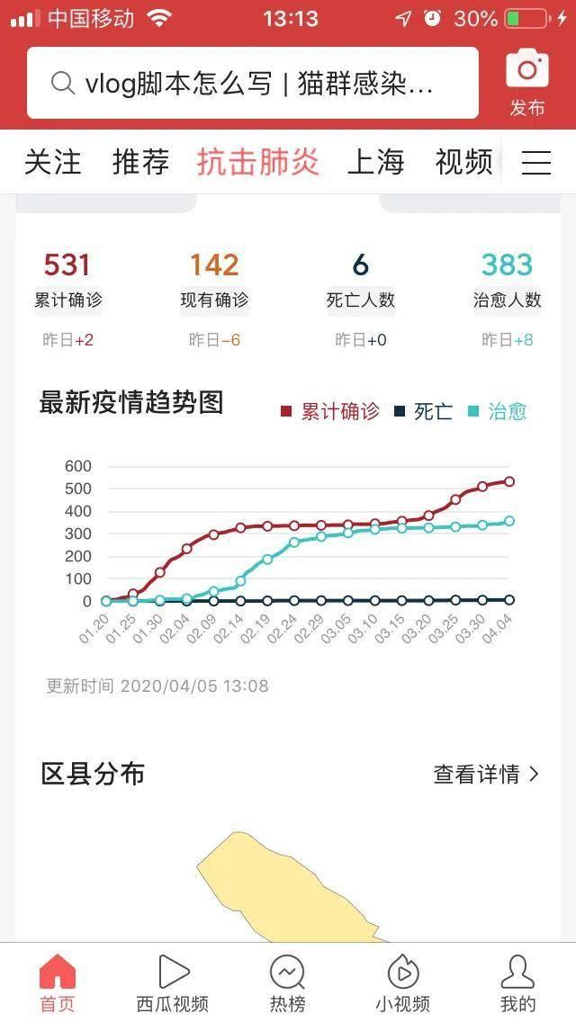 """020年上海房价会跌吗?上海房价还会涨吗"""""""