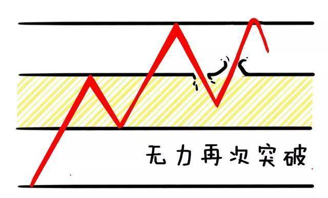 涨停是什么意思(股票涨停是怎么回事)插图(22)