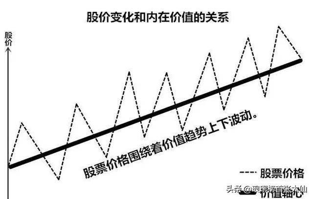 ttm是什么意思,市盈率TTM是什么意思插图