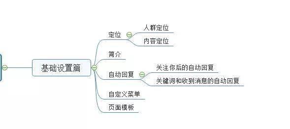 微信公众号运营方案(微信公众号运营推广方案)