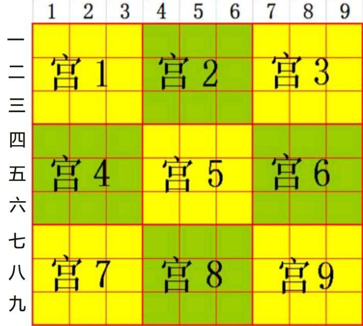 数独基本规则(数独游戏规则和技巧)