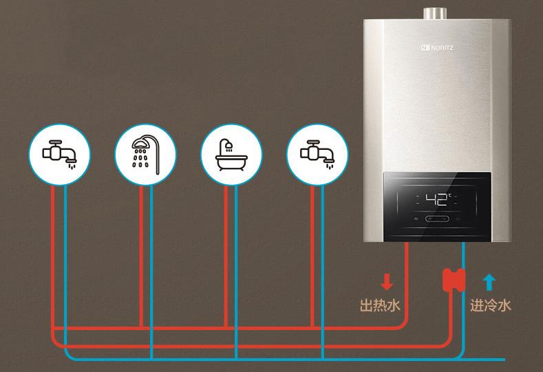 零冷水热水器实不实用(有必要买零冷水热水器吗)