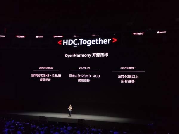 华为宣布鸿蒙OS 2.0即日起开源!明年4GB以上设备支持的照片 - 2