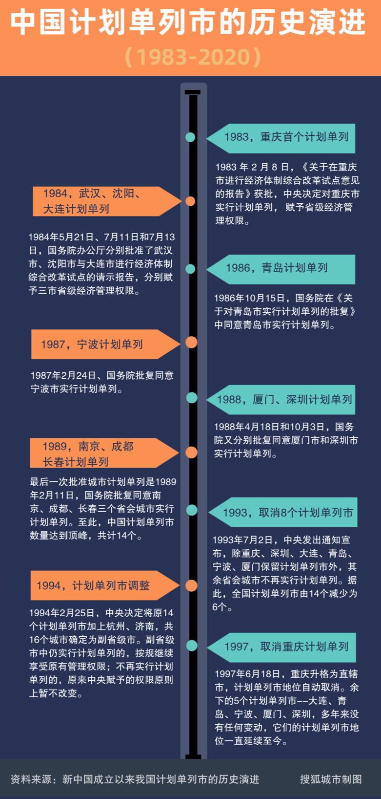 GDP全国第二的江苏,难道就不配拥有一个计划单列市?插图