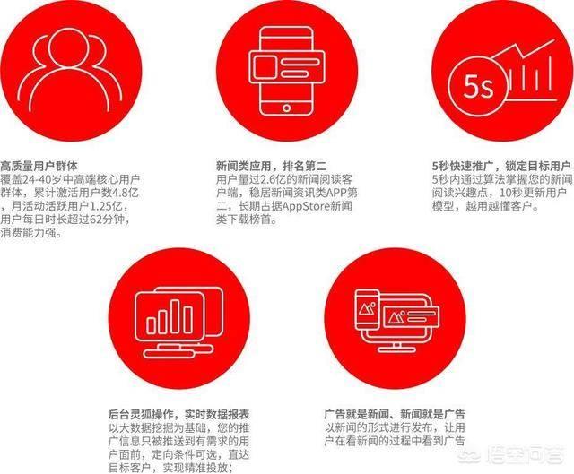 网络销售平台有哪些(客户来源8大渠道)