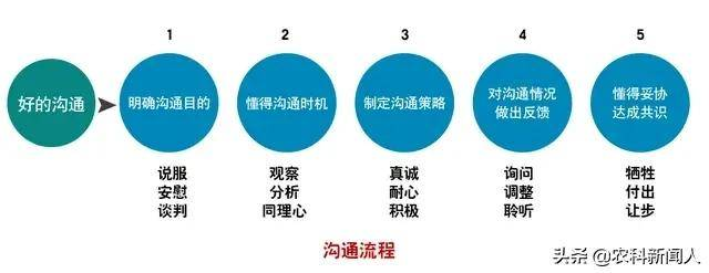 团队口号8字押韵(简短狼性团队口号)