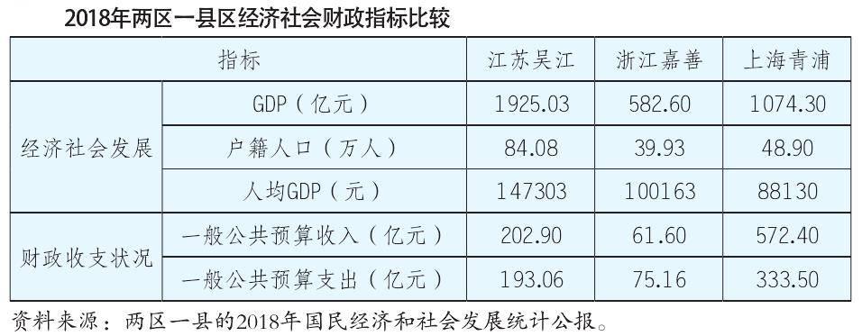 上海地铁再跨省,落后十二年的嘉兴能追上苏州吗插图(2)