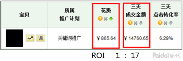 淘宝直通车ROI是什么意思?怎么计算ROI? 网络快讯 第1张