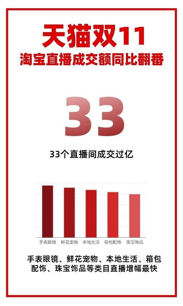 杭州炫豆网络科技|天猫双11:商家在淘宝...