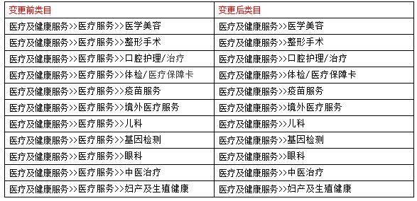 天猫商城官方网站首页(2020年天猫最新招商规则) 网络快讯 第1张