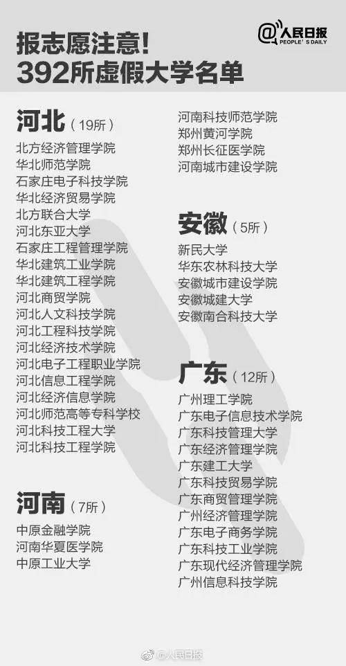 中国野鸡大专是什么意思(野鸡大学有哪些学校 )插图(4)