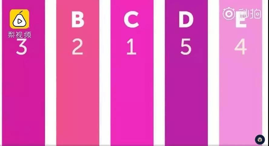 你的脑年龄是几岁游戏(大脑的年龄真的可以测吗)插图(3)