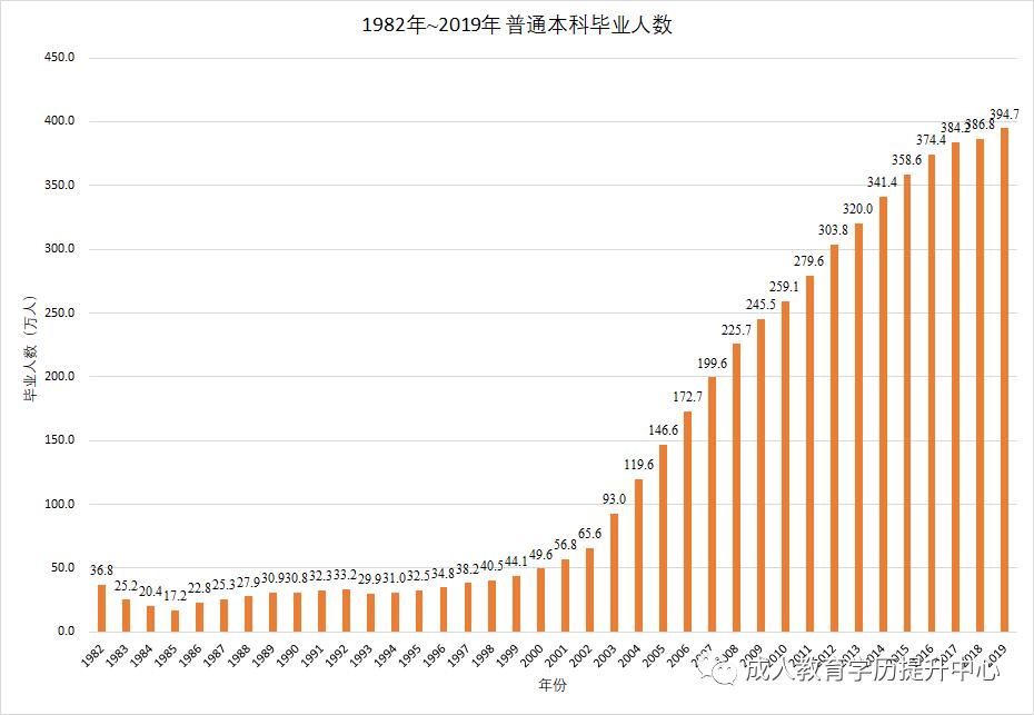 1977年全国多少人口_全国老人有多少人口
