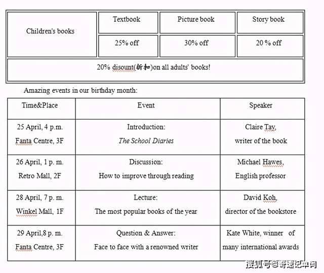 最新2021届中考英语总复习完形填空阅读理解组合训练含答案