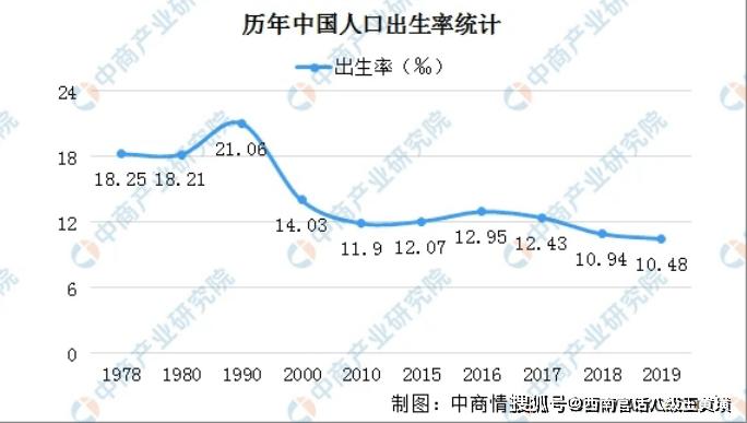 湖北省各市人口数量_湖北省及下辖各州市经济财政实力与债务研究 2019