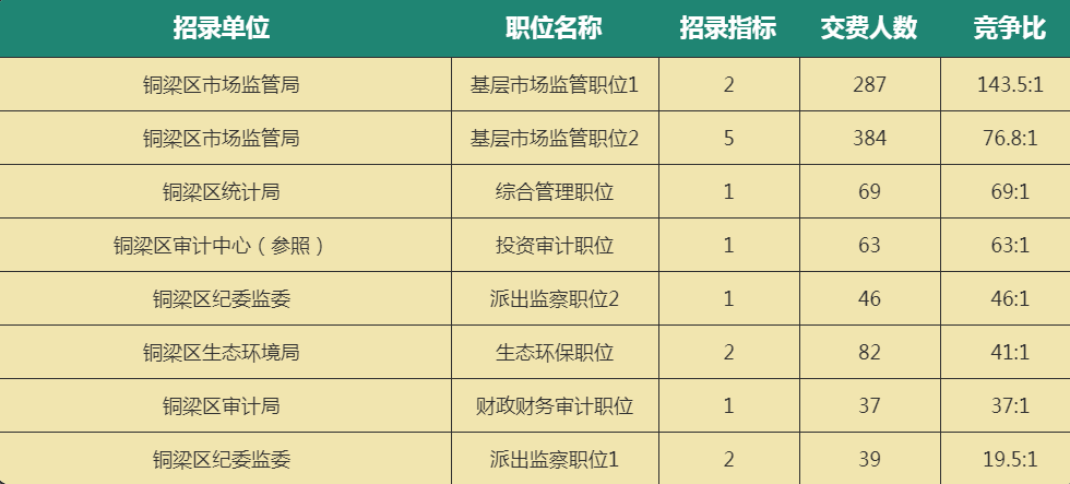 重庆合川区gdp2021年_合川区