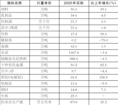 大理市gdp_大理市GDP、财政收入、人口等指标均不达标,大理轨道交通建设项目...