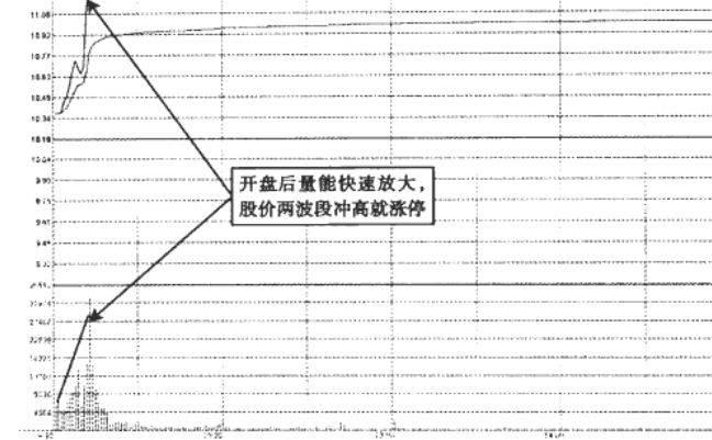 """一旦创意以""""怀刘佳""""的形式出现,千万不要放手,集中营衍生自牛股"""