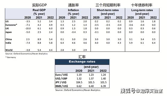 世界GDP1978到2021_我国1978年至今的gdp世界排名个是多少(3)