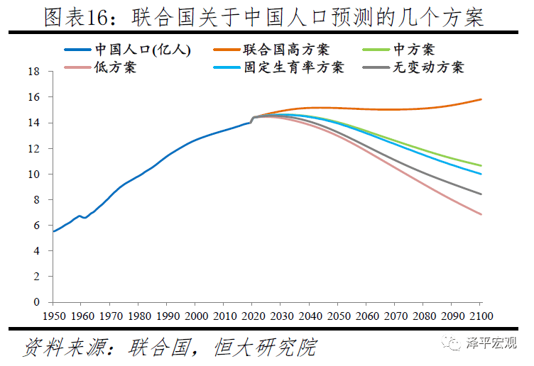 新疆人口2020