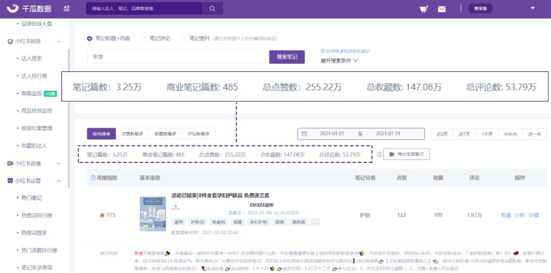 小红书年货热潮|品牌场景营销新套路