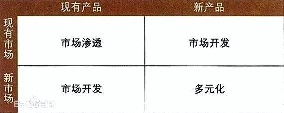 顶尖战略咨询公司常用分析模型详解!!!