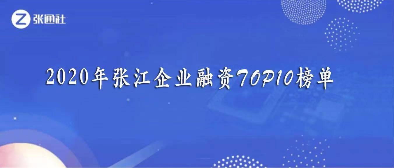 融资总额444.4亿元,2家破百亿!2020年张江企业融资TOP10!