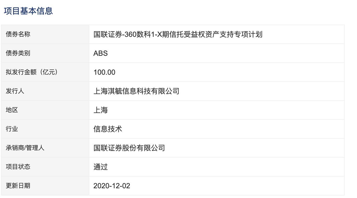 360数字信托受益权ABS发行成功,首发3亿元
