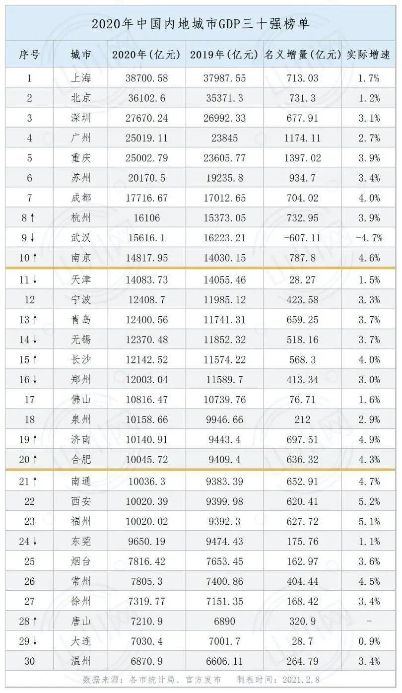 2020年gdp世界排名增长率_权威发布丨2020年中国木门行业发展报告(3)