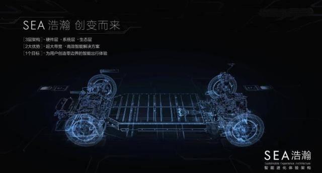文轩网络|吉利或成立新公司;福特召回;新能源汽车公司注册数量增长70%