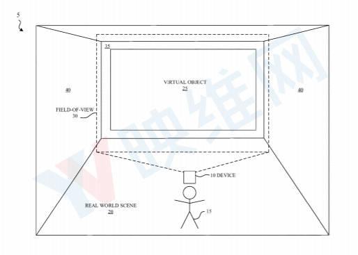 原创             苹果最新AR/VR专利探索小FOV下的视场边缘虚拟内容展示
