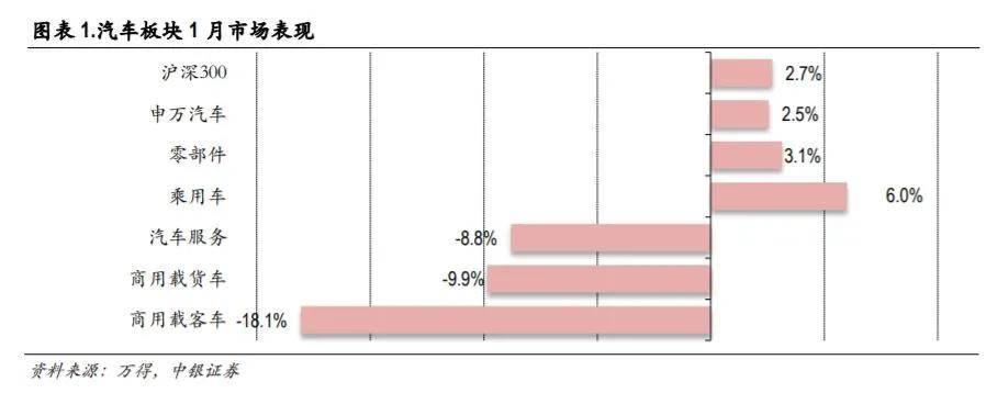A股三大指数收跌:创业板指四连跌 航天航空板块逆市走强