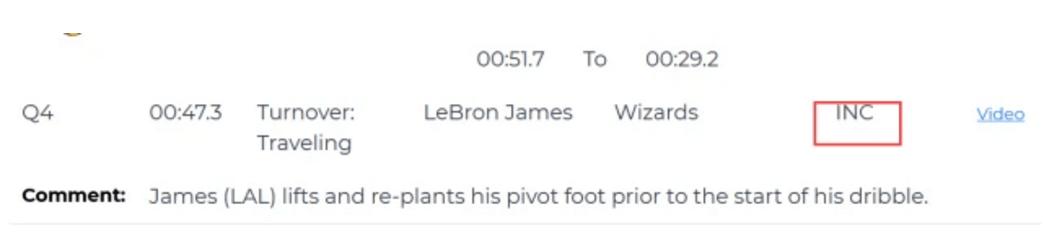 原创             湖人5大消息,裁判报告詹姆斯2次获利,全明星替补浓眉在列
