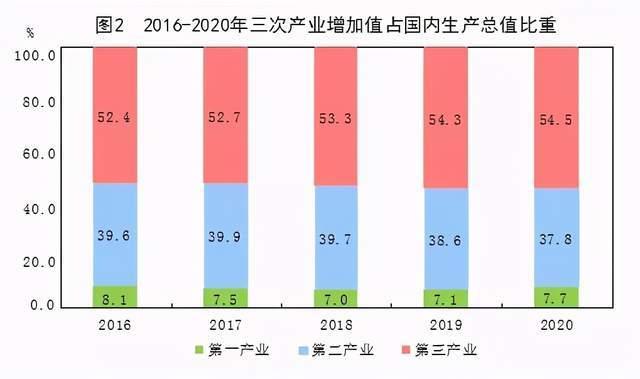 2020年全国gdp总额是多少_中国百强城市榜单发布 北京上海稳坐榜一榜二,它们凭什么