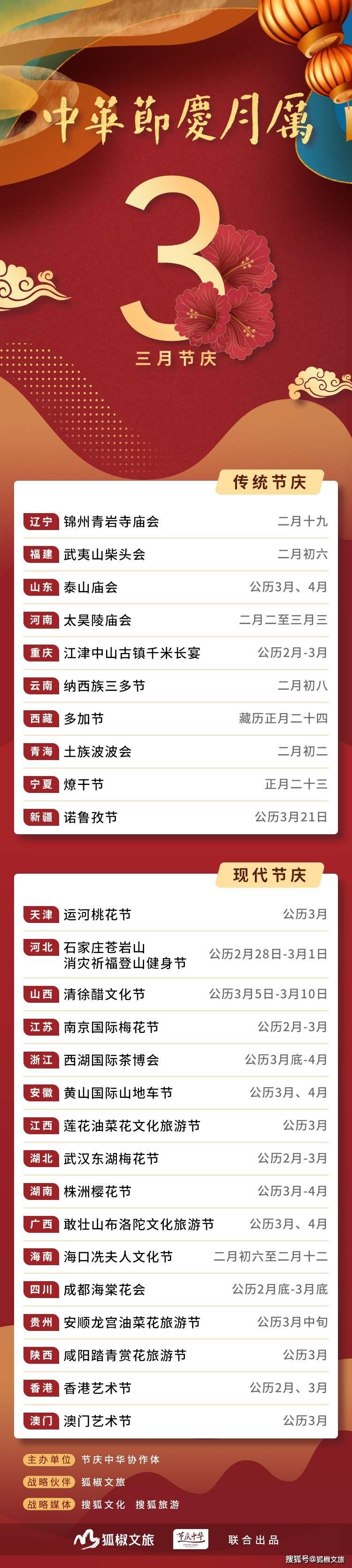 中华节庆月历|3月节庆:山东泰山庙会 天津运河桃花节等你来!