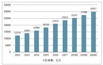 2021-2027年中国早教幼教市场深度分析与市场全景评估报告_行业