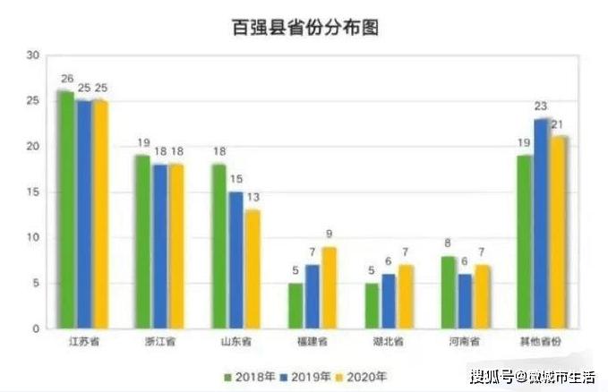 江苏省泗洪县2020gdp收入_5个维度,看懂华东区域餐饮发展现状