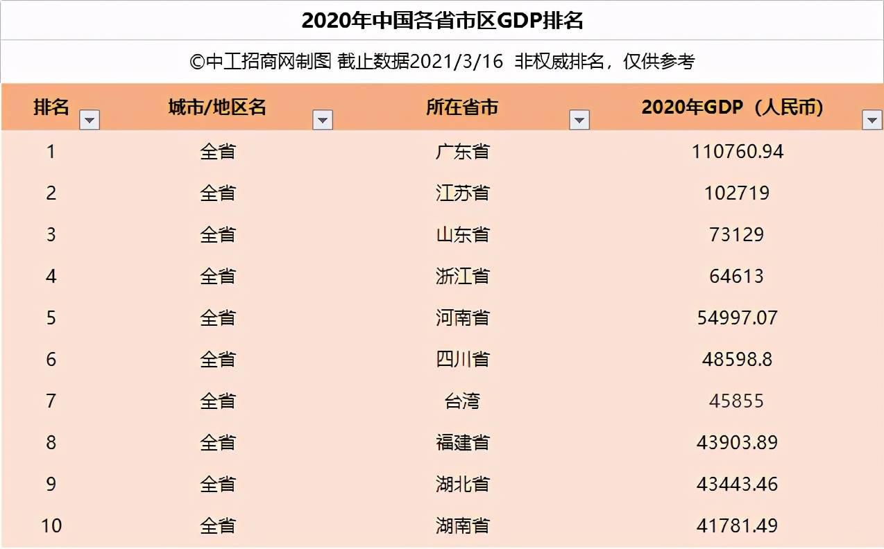 河北各市GDP能耗排名_国家统计局等单位发布05年各省区市GDP能耗公报