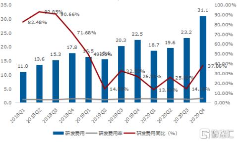 杏鑫平台小米(1810.HK)2020收官,6000亿市值只是起点?
