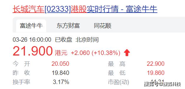 """小米股价收涨6%、长城汽车收涨10%,""""合作造车""""消息已被辟谣"""