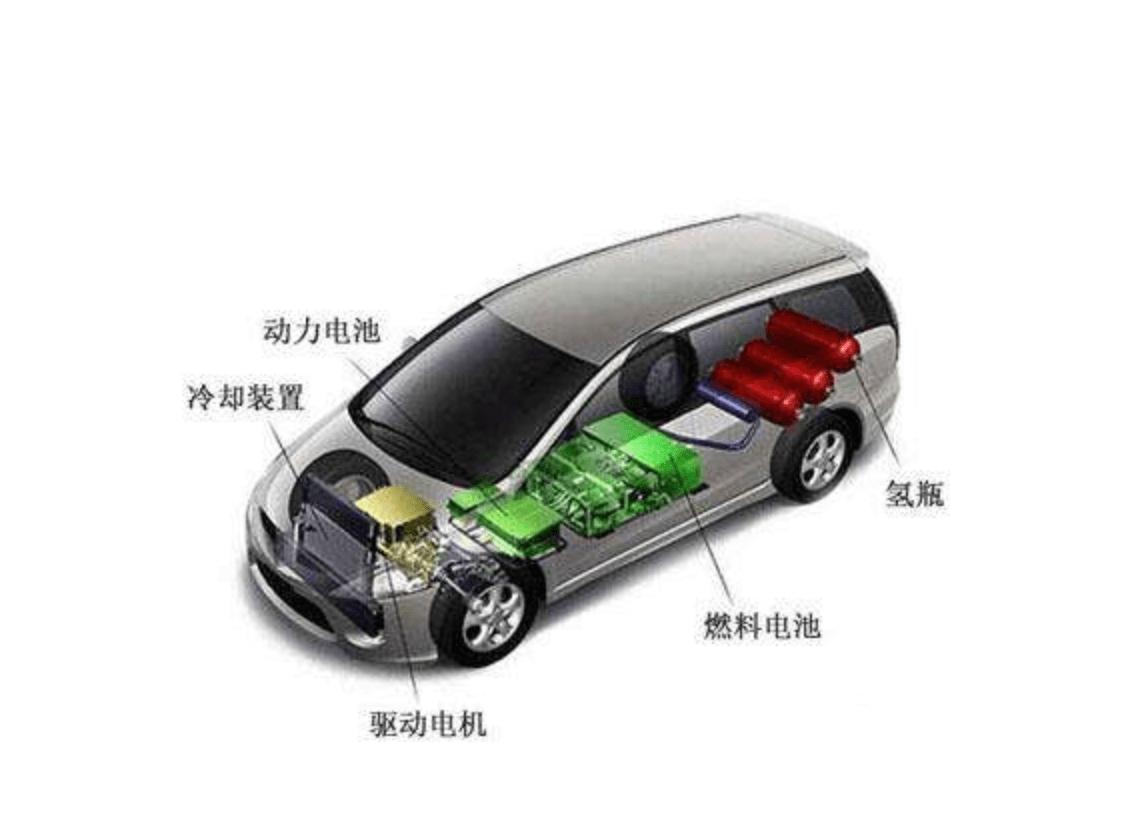 油价涨了,纯电动汽车笑了,燃油车车主表示眼红和无奈
