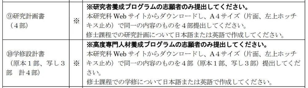 日本留学:研究者养成项目和一般修士,究竟有哪些不同?