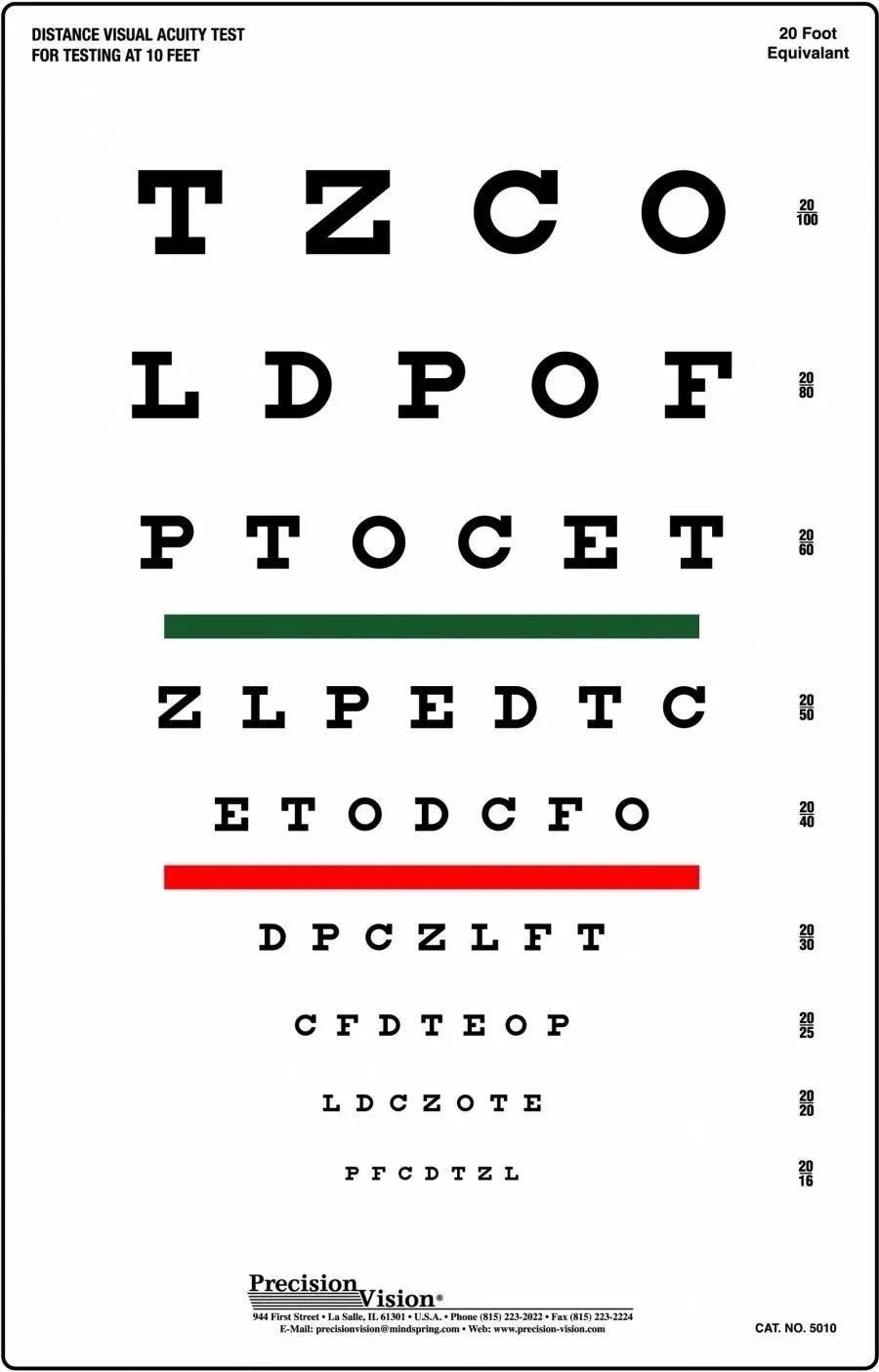 京医通   史上最难的视力表,你能看到第几行?