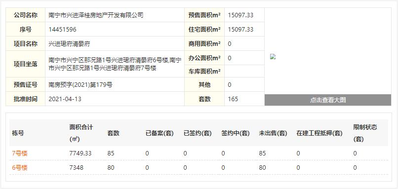 南宁兴进珺府三期清晏府6/7号楼已于4月13日获批预售证 7#楼4月13日已加推