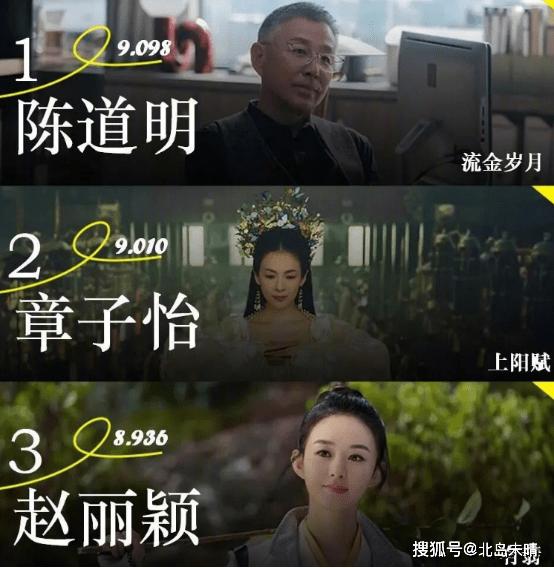 老牌明星排行榜_明星影视商业价值排行榜:章子怡排第二名,刘诗诗竟然排在第八名