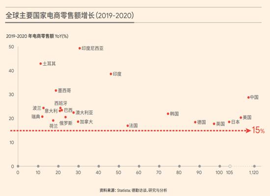 跨境新说2021年了我们为什么还要劝你做跨境电商?