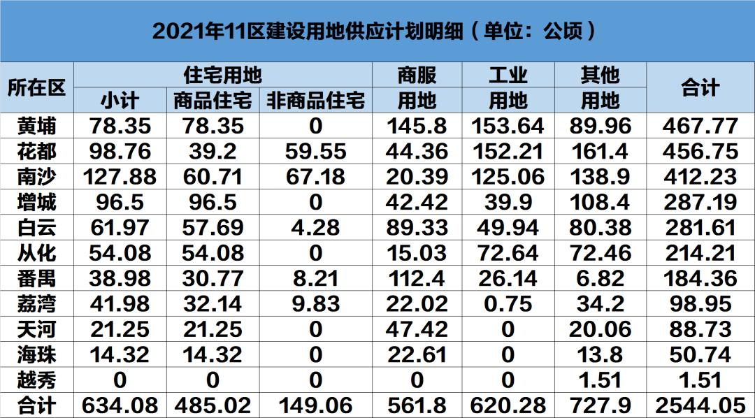 2021年广州人均GDP_日本关于中国gdp的预测 2017 2021