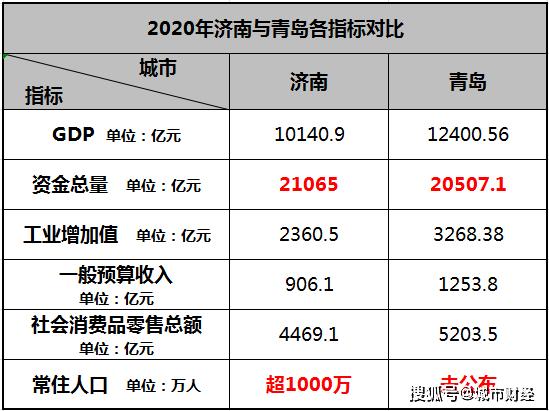 西安常住人口统计2020到2020_西安人口密度分布图
