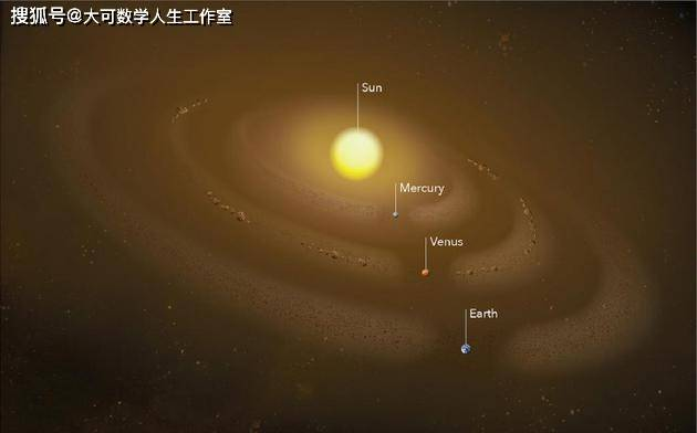 太阳系的宇宙尘埃从何而来  第2张